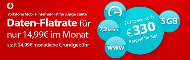 Vodafone Datenflat Junge Leute