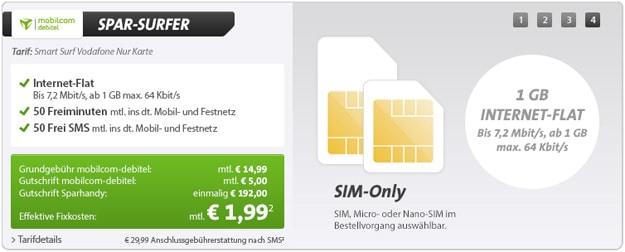 Vodafone Smart Surf für 1,99 € mtl. mit 192 € Auszahlung