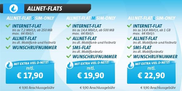 Sparhandy Allnet-Flats ab 17,90 € mtl.