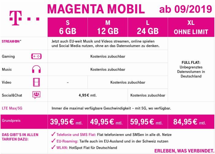Telekom MagentaMobil Tarifgrid seit 09/2019
