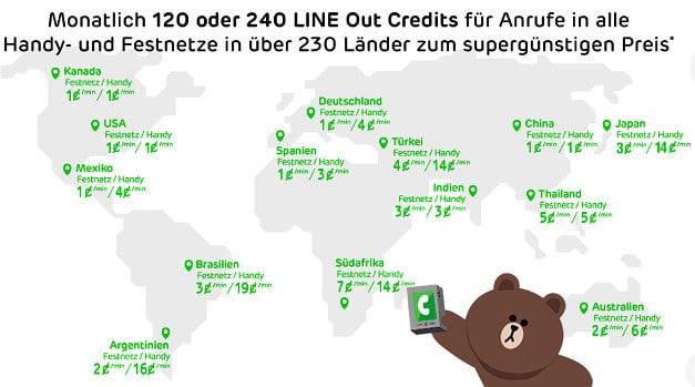 helloMobil LINE SIM Karte
