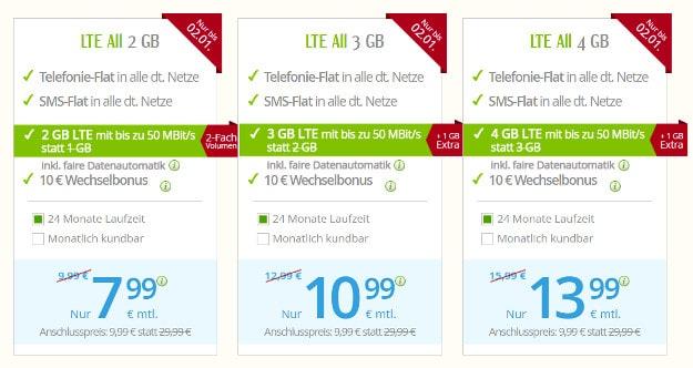 winSIM LTE All Dezember2