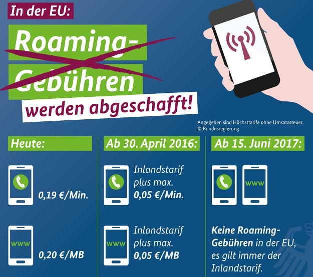 EU-Roaming kostenlos
