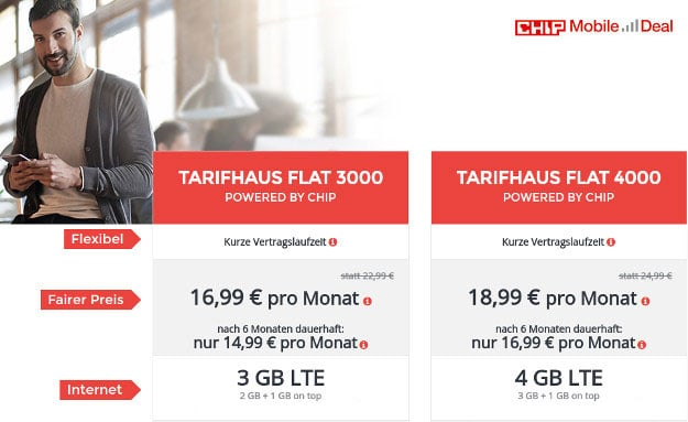 chip-mobile-Tarifhaus-Flat