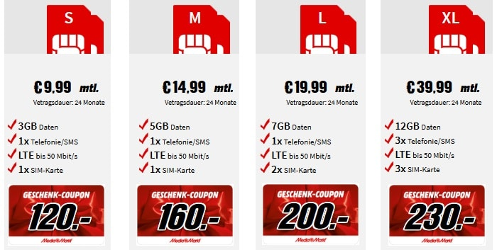 MediaMarkt Super Select Tarife mit Coupons
