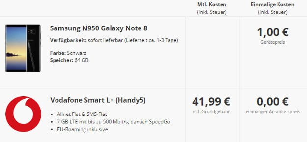 Galaxy Note 8 + Vodafone Smart L Plus