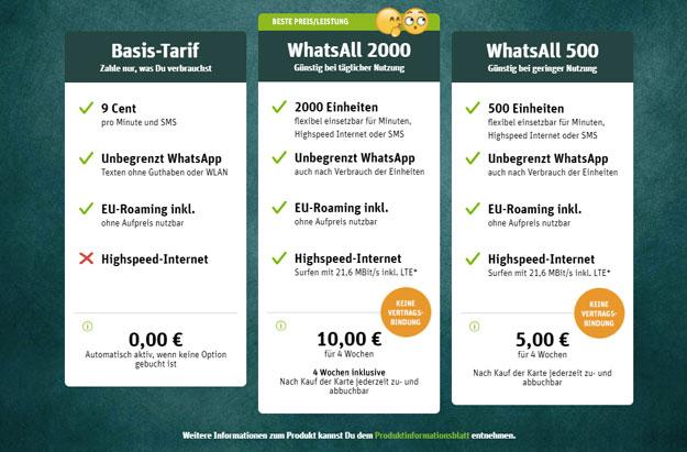 Jetzt mit LTE! WhatsApp SIM + 15 € Startguthaben (2000 flexible Einheiten MB/Min/SMS, WhatsApp-Flat, Telefónica-Netz)
