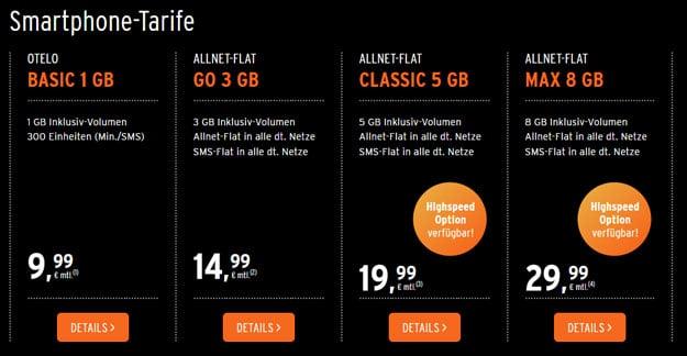 otelo Highspeed-Option im Vodafone-Netz mit bis zu 50 MBit/s im Downstream