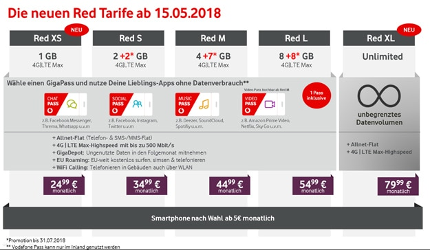 Vodafone Red XL Unlimited - echte Dateflat mit unbegrenztem Datenvolumen