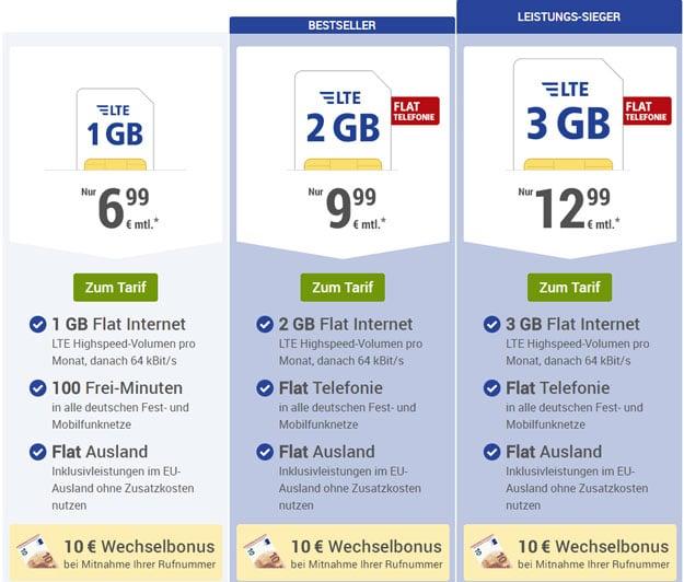 1&1 GMX.de Allnet-Flat Tarife günstig bestellen mit LTE im o2-Netz, auch im Vodafone-Netz