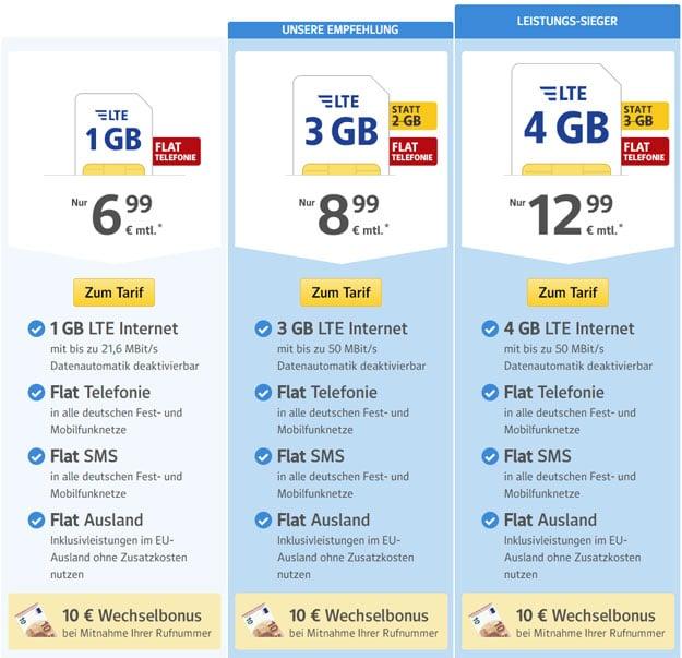 1&1 WEB.de All-Net Flat ab 6,99 € im Monat (100 Freiminuten / Allnet-Flat, bis 3 GB LTE, o2- od. Vodafone-Netz)