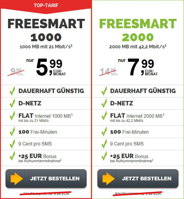 Wieder ohne Anschlussgebühr! freeSMART ab 5,99 € im Monat (100 min, 1 oder 2 GB, Vodafone-Netz) - wahlweise ohne Laufzeit & mit Preisgarantie!