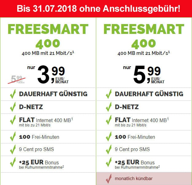Ohne Anschlussgebühr! freeSMART 400 ab 3,99 € mtl. (100 min, 400 MB, Telekom-Netz) - mtl. kündbar - 25 € Wechsel-Bonus