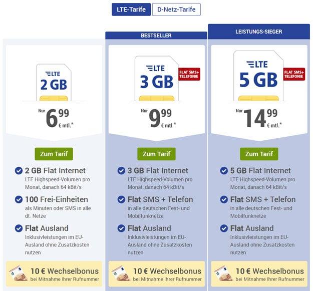 Bis 30 € Startbonus! 1&1 GMX.de All-Net ab 6,99 € mtl. (Allnet-Flat / flexible 100 Freieinheiten, bis 5 GB LTE, o2-Netz od. Vodafone-Netz)