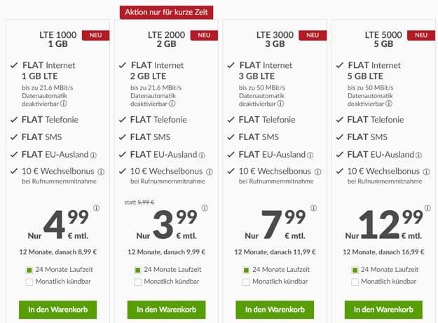Top! maXXim LTE Allnet-Flat ab 3,99 € mtl. (Allnet-Flat, z.T. SMS-Flat, bis zu 5 GB LTE, o2-Netz) - mtl. kündbar