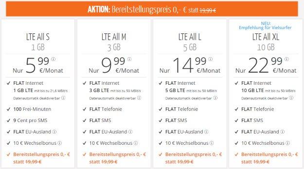 sim.de LTE-Tarife