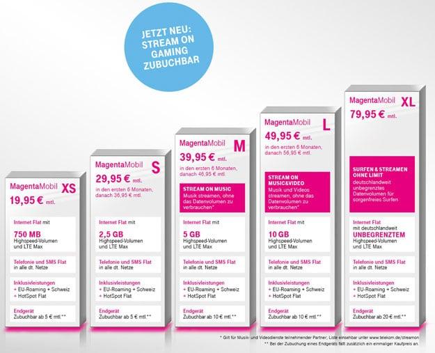 IFA18 Telekom Magenta Mobil mit neuen Handy-Tarifen: Mehr Datenvolumen für alle & echte Datenflat für junge Leute