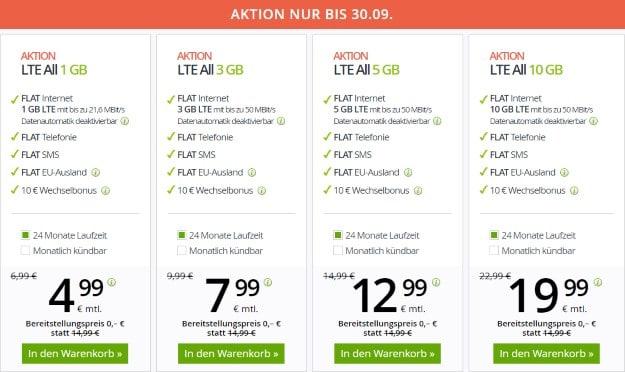 winSIM LTE All - mtl. kündbare LTE Allnet-Flat ab 4,99 € mtl. (Allnet- & SMS-Flat, bis 10 GB LTE, o2) - ohne Anschlussgebühr!
