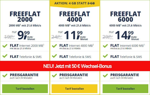 50 € Bonus! freeFLAT ab 9,99 € mtl. (Allnet- & SMS-Flat, bis 6 GB, Vodafone-Netz) - auch mtl. kündbar