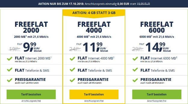 Ohne Anschlussgebühr! freeFLAT ab 9,99 € mtl. (Allnet- & SMS-Flat, bis 6 GB, Vodafone-Netz) - auch mtl. kündbar