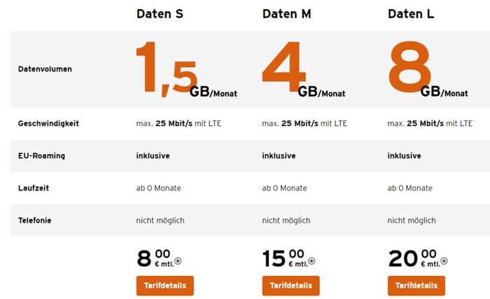 congstar Daten-Tarife mit LTE