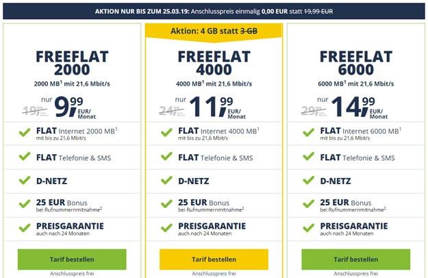 Ohne AG & mit Preisgarantie! freeFLAT ab 9,99 € mtl. (Allnet- & SMS-Flat, 2 bis 6 GB, Vodafone-Netz) - auch mtl. kündbar - 25 € Wechsel-Bonus!