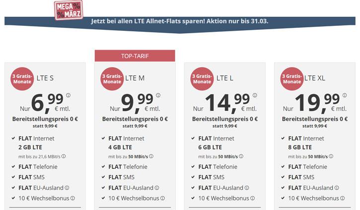 PremiumSIM Allnet-Flats günstig bestellen