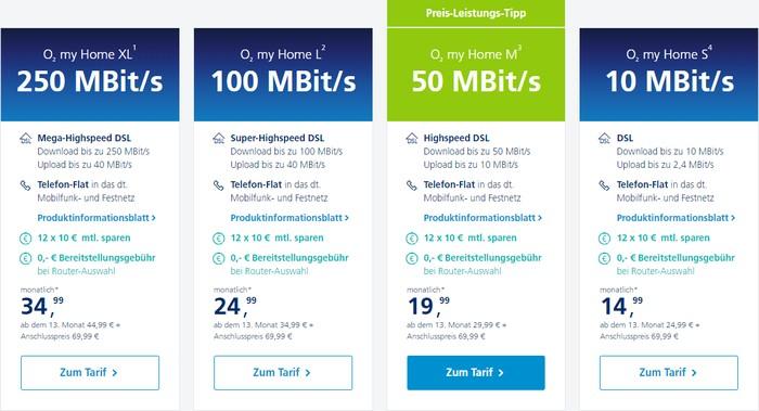 o2 DSL Tarife: Von 10 bis 250 MBit/s