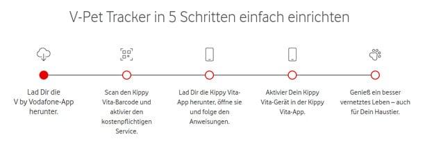 Einrichtung des V-Pet Trackers by Vodafone