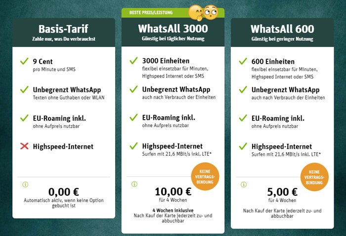 Jetzt mit LTE! WhatsApp SIM + 15 € Startguthaben (3000 flexible Einheiten MB/Min/SMS, WhatsApp-Flat, Telefónica-Netz)