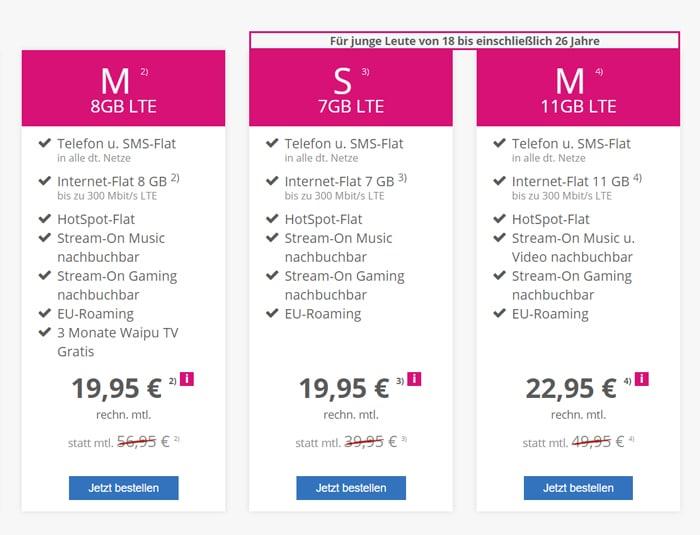 modeo Telekom Magenta Mobil M ab effektiv 22,95 € mtl.