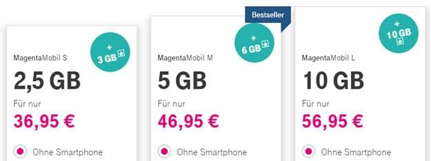 Telekom Magenta Mobil Aktion