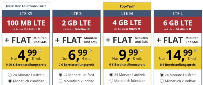 PremiumSIM LTE Allnet-Flats