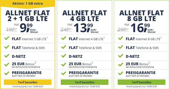 freenet mobil Allnet Flat 2 GB LTE Aktion