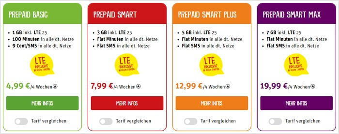 Tarife & Optionen - ja! mobil