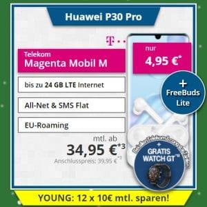 Huawei P30 Pro Tophandy