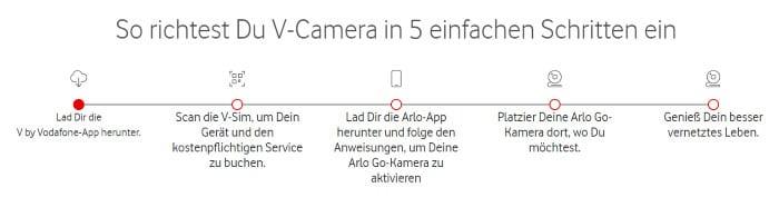 Arlo Go V-Camera by Vodafone