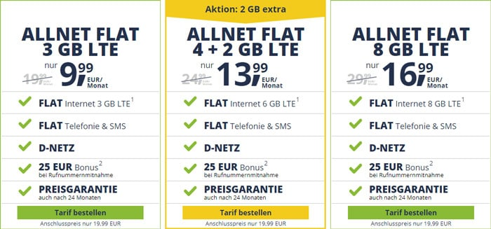 freenet mobile Allnet Flat 4 GB LTE Aktion