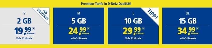 1&1 All-Net-Flat im Vodafone-Netz