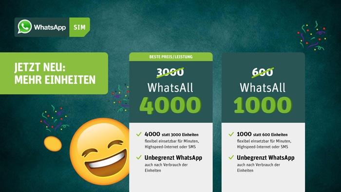WhatsApp SIM mit mehr Einheiten als bisher