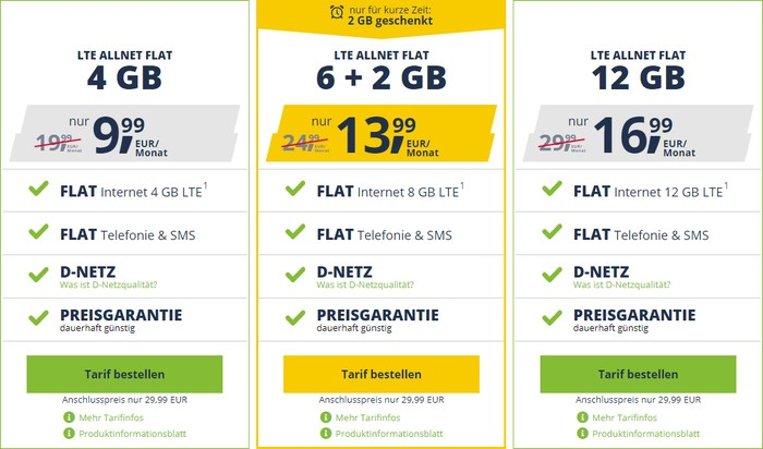 freenet Mobile 6+2 GB LTE Aktion