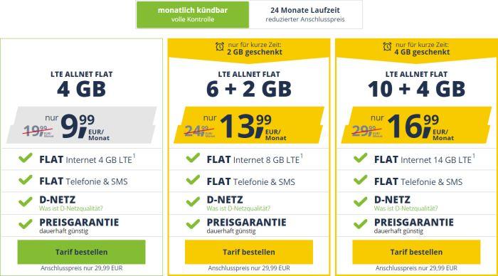 freenet mobile Allnet Flat Aktion