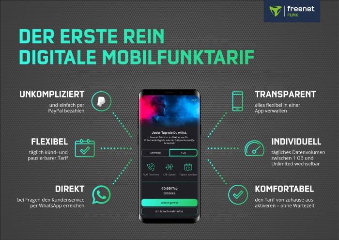 freenet FUNK Features im Überblick