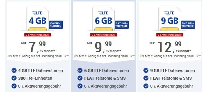 GMX Allnet ohne Anschlussgebühr September 2020