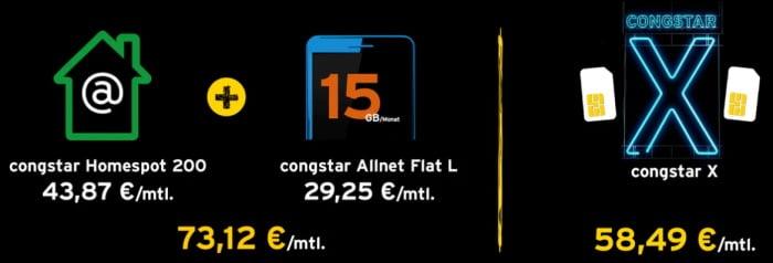 congstar X: 200 GB Telekom-LTE für das Smartphone und zuhause nur 58,49 € mtl.