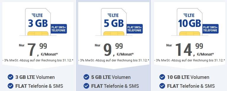 GMX Allnet Flats mit 3 bis 10 GB LTE