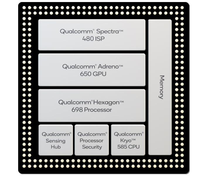 Qualcomm Snapdragon 865 - Teile