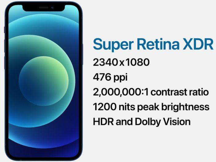 iPhone 12 Display Technische Daten