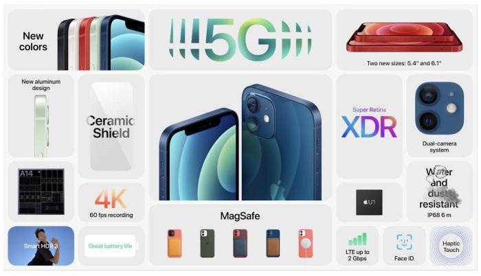 iPhone-12-Features im Überblick