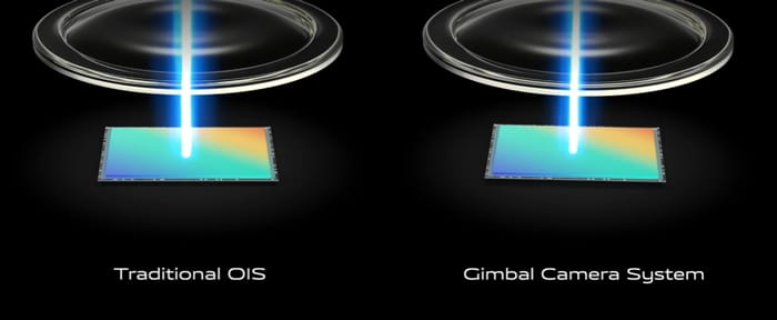 vivo X51 5G - Test und Daten: Ambitionierter Neueinsteiger mit Gimbal-Kamera